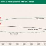 WealthShare