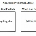 Here's that 'Anything Goes' rant about evangelical sexual ethics