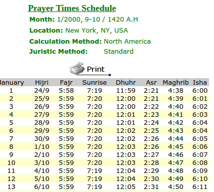 Jan 2000 prayer times, would be close to 1999 times. Isha prayer is a little after 6, taraweh would start around 6:30-6:45pm