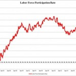 LFP Rate_0