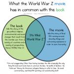 World War Zzzzzzzzzz…