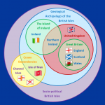 The UK Body Politic: Internal or International Politics?
