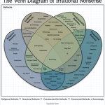 Reason Stick's Venn Diagram of Irrational Nonsense