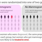 Mammograms, University Lapses, and the Limits of Big Data