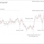 heart rate proposal