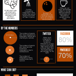 Infographic-on-infographics1