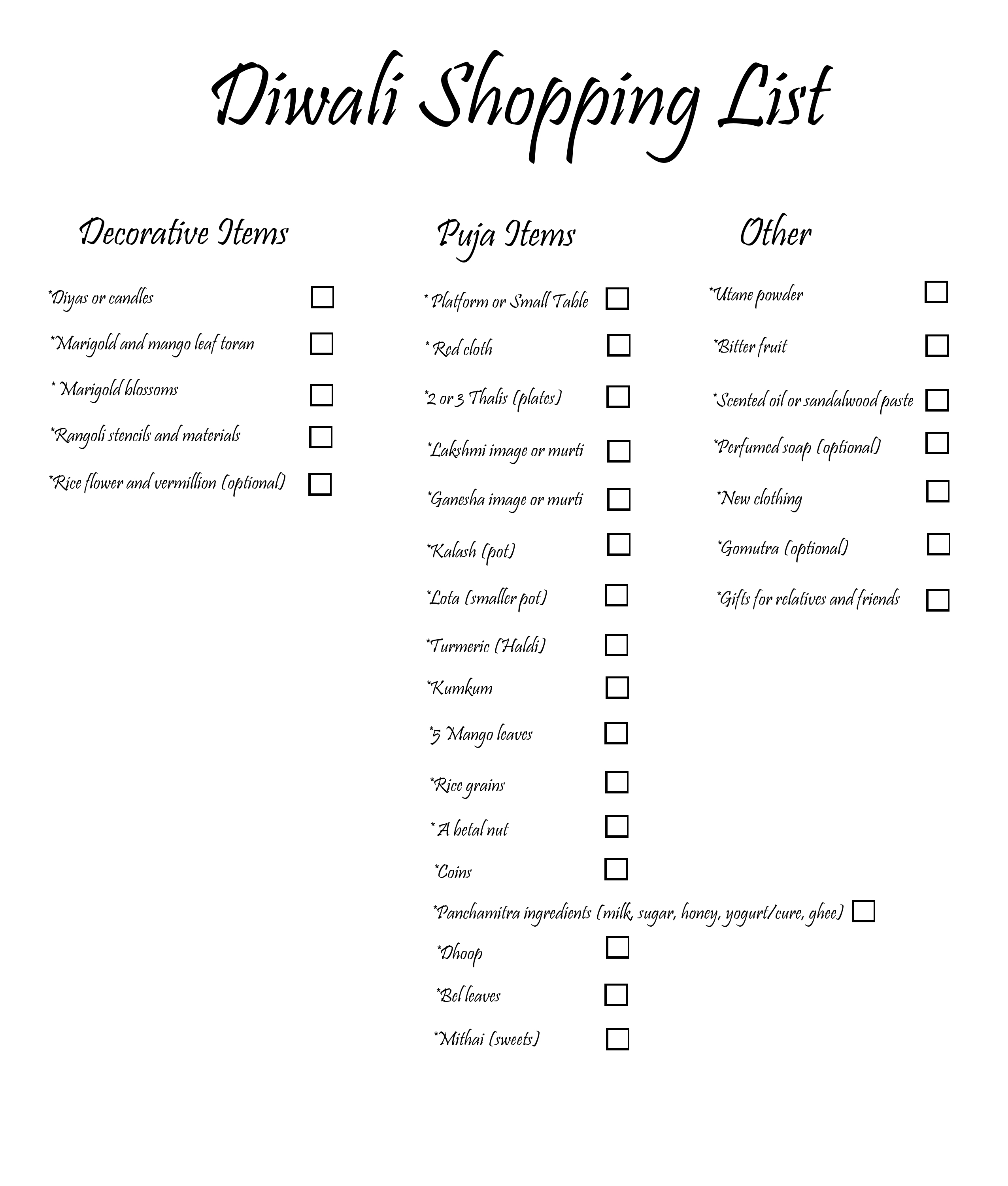 All Sweets Name Diwalishoppinglist