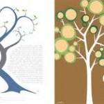 interfaithTree
