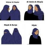 muslim head